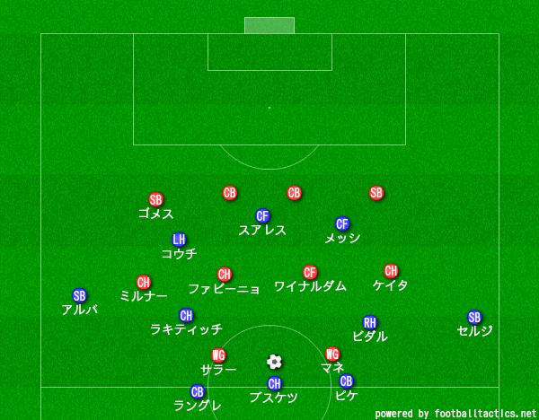 f:id:hikotafootball:20190504020241p:plain