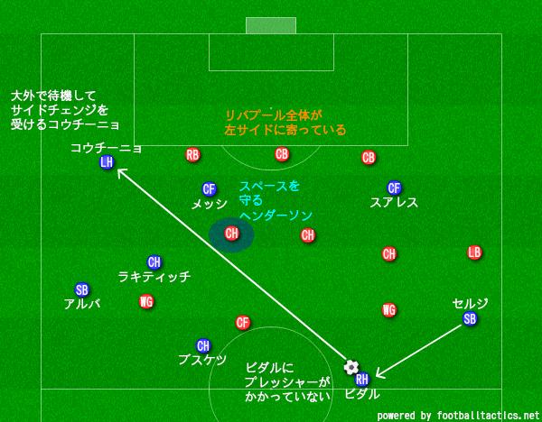 f:id:hikotafootball:20190505112633p:plain