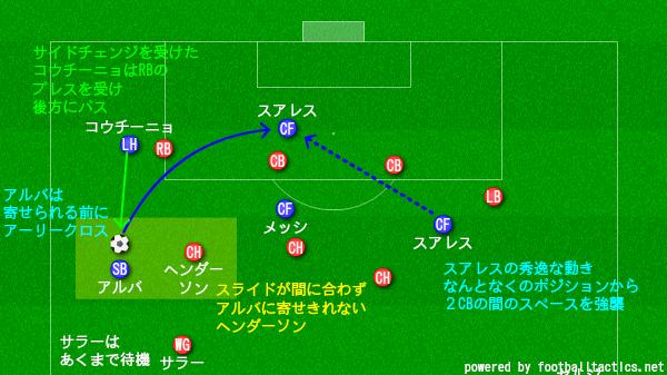 f:id:hikotafootball:20190505114153p:plain