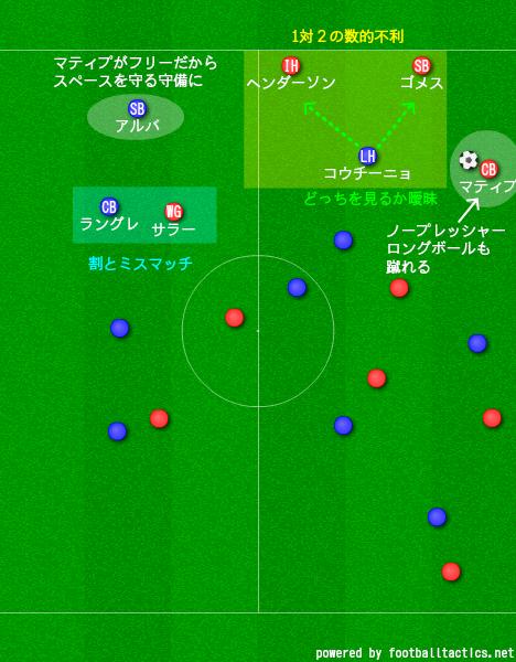 f:id:hikotafootball:20190505231943p:plain