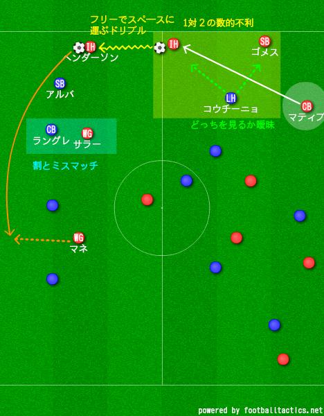 f:id:hikotafootball:20190505232649p:plain
