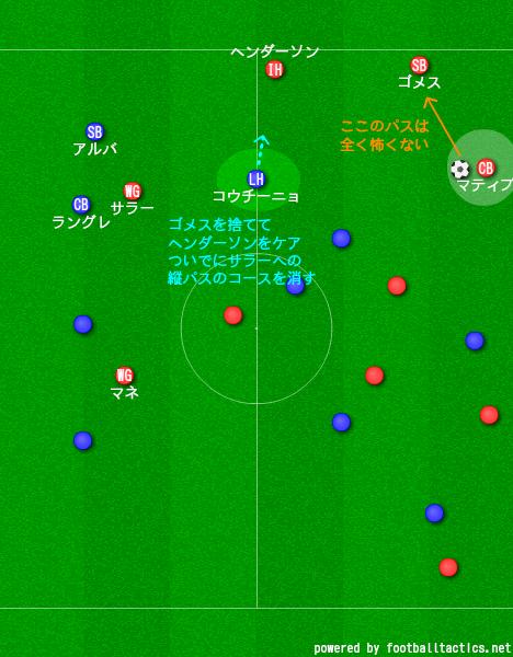 f:id:hikotafootball:20190505233155p:plain