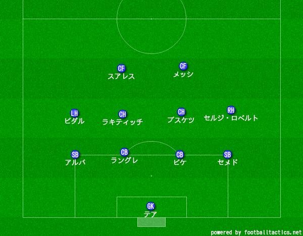 f:id:hikotafootball:20190505235950p:plain