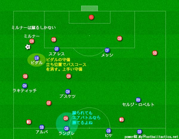 f:id:hikotafootball:20190506002444p:plain