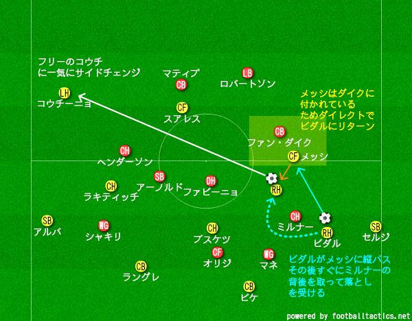 f:id:hikotafootball:20190509134726p:plain