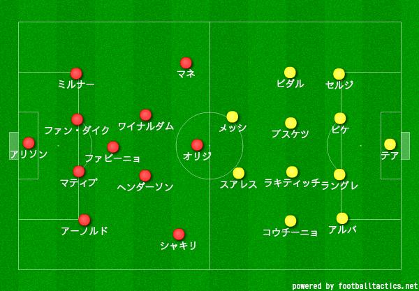 f:id:hikotafootball:20190510113435p:plain