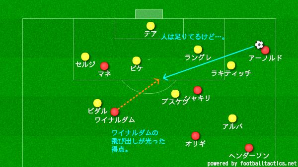 f:id:hikotafootball:20190514015918p:plain