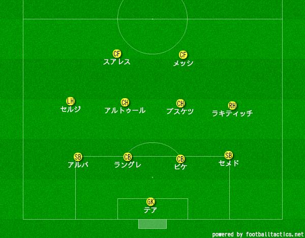 f:id:hikotafootball:20190514122725p:plain