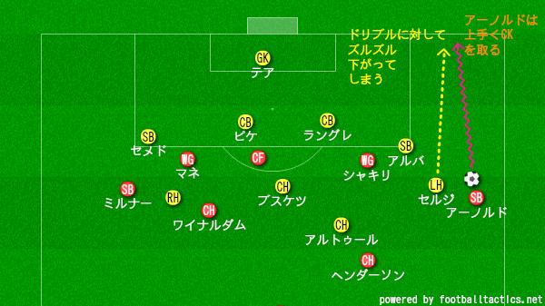 f:id:hikotafootball:20190514123807p:plain
