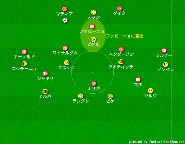 f:id:hikotafootball:20190514124730p:plain