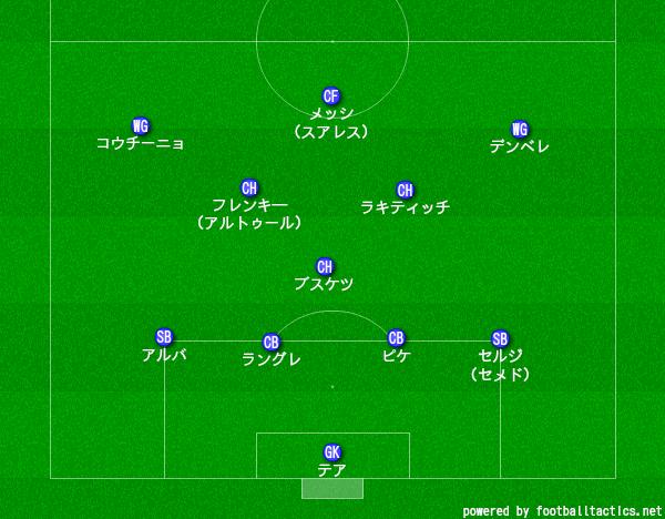 f:id:hikotafootball:20190516134732p:plain