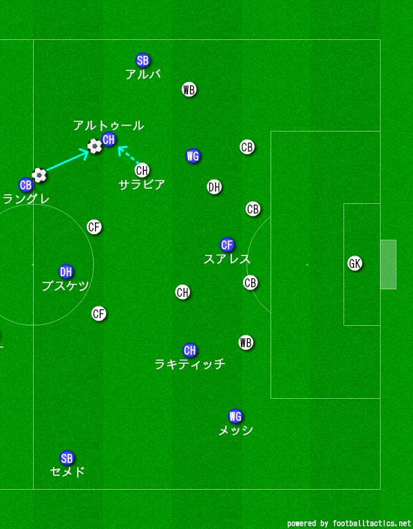 f:id:hikotafootball:20190523112753p:plain