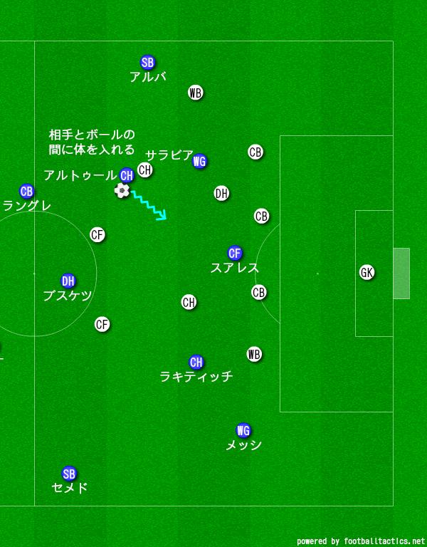 f:id:hikotafootball:20190523114511p:plain