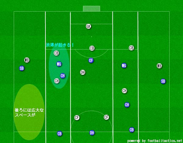 f:id:hikotafootball:20190523134334p:plain
