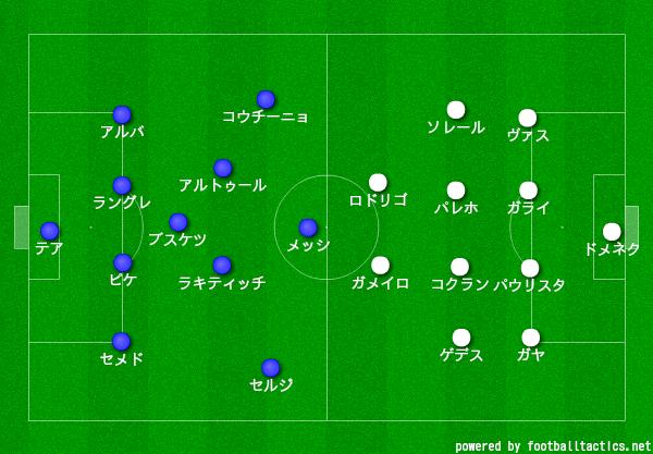 f:id:hikotafootball:20190528133826p:plain