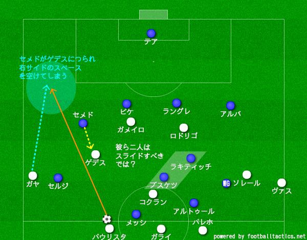 f:id:hikotafootball:20190529014522p:plain