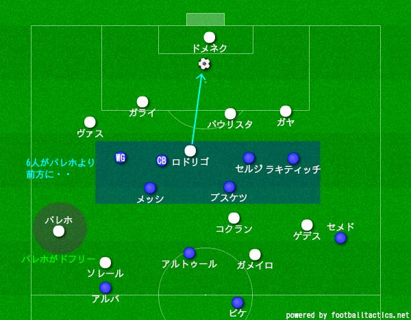 f:id:hikotafootball:20190529020759p:plain