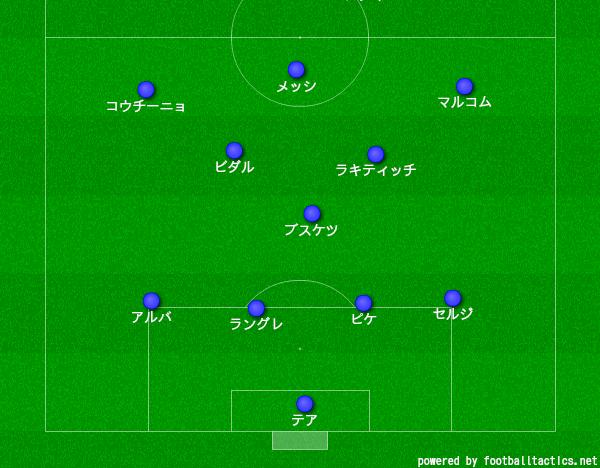 f:id:hikotafootball:20190529021720p:plain