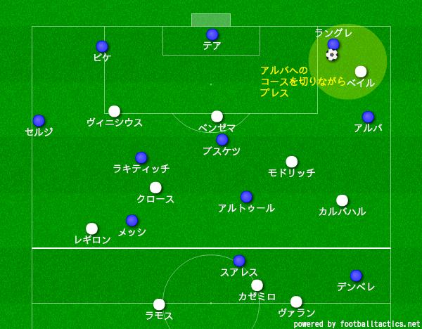 f:id:hikotafootball:20190604180319p:plain