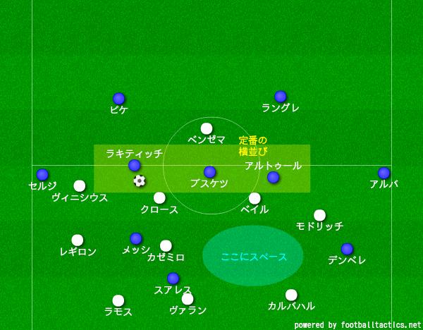 f:id:hikotafootball:20190605014718p:plain