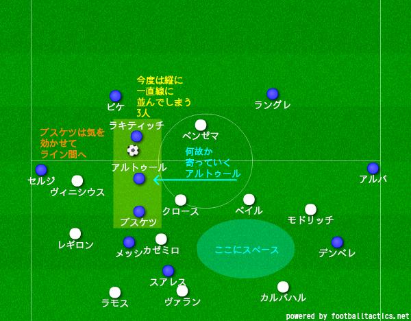 f:id:hikotafootball:20190605015833p:plain