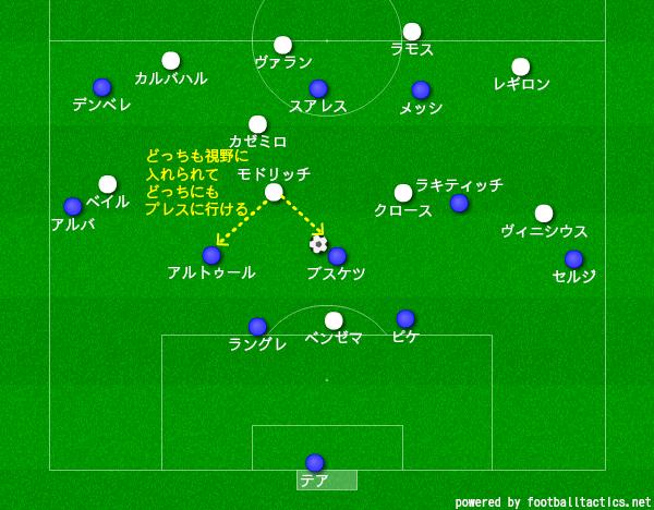 f:id:hikotafootball:20190605021646p:plain