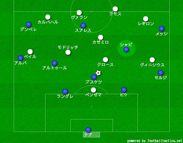 f:id:hikotafootball:20190605022127p:plain