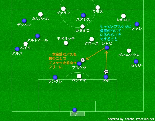 f:id:hikotafootball:20190605022834p:plain