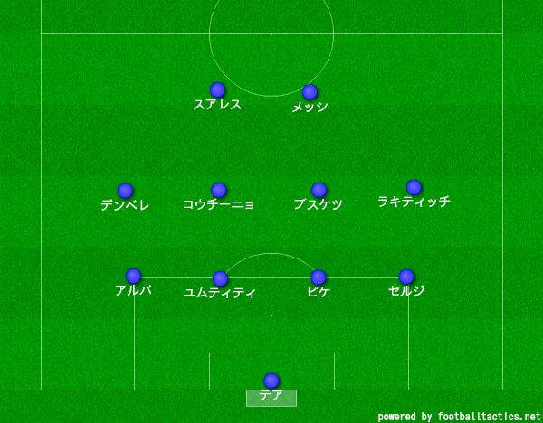 f:id:hikotafootball:20190611134746p:plain