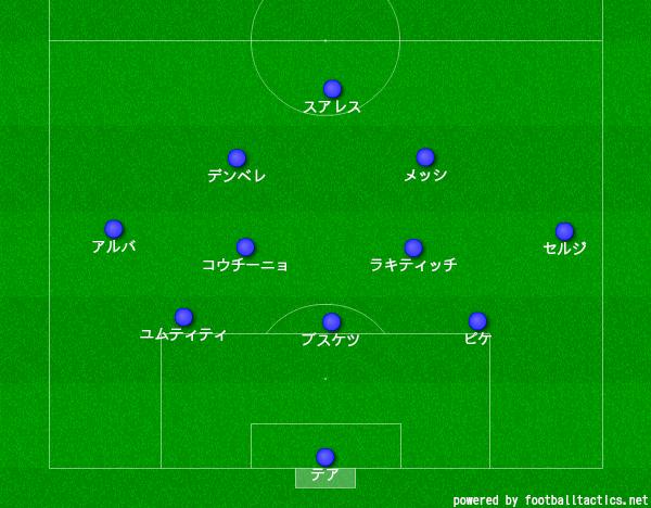 f:id:hikotafootball:20190611134816p:plain