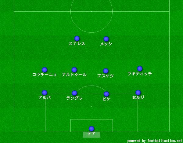 f:id:hikotafootball:20190611140348p:plain