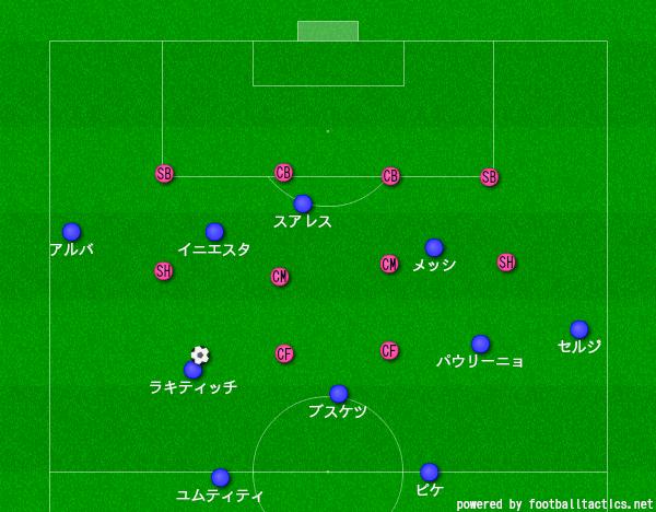 f:id:hikotafootball:20190612181935p:plain