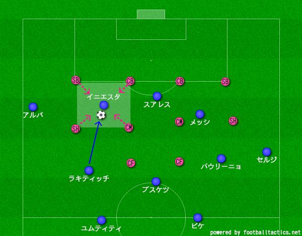 f:id:hikotafootball:20190612183348p:plain