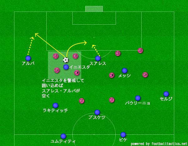f:id:hikotafootball:20190612183526p:plain