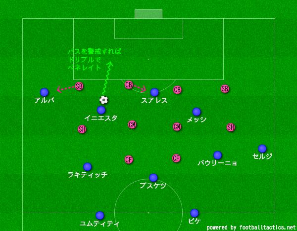 f:id:hikotafootball:20190612183727p:plain