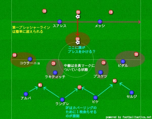 f:id:hikotafootball:20190616014956p:plain