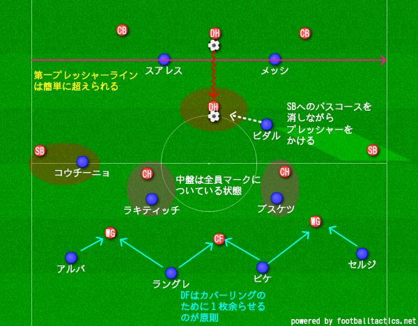 f:id:hikotafootball:20190616015034p:plain