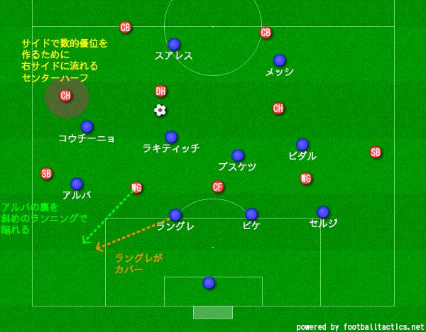 f:id:hikotafootball:20190616020956p:plain