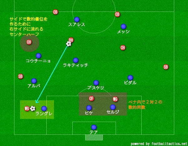 f:id:hikotafootball:20190616022104p:plain