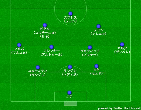 f:id:hikotafootball:20190617005721p:plain