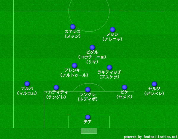 f:id:hikotafootball:20190617010521p:plain