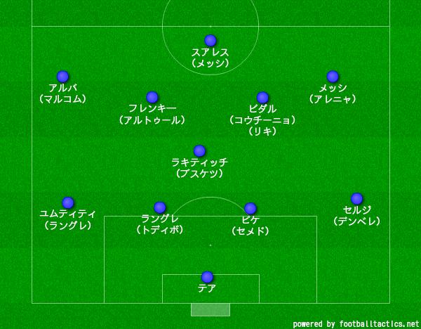 f:id:hikotafootball:20190617010655p:plain