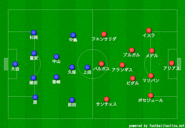 f:id:hikotafootball:20190620125918p:plain