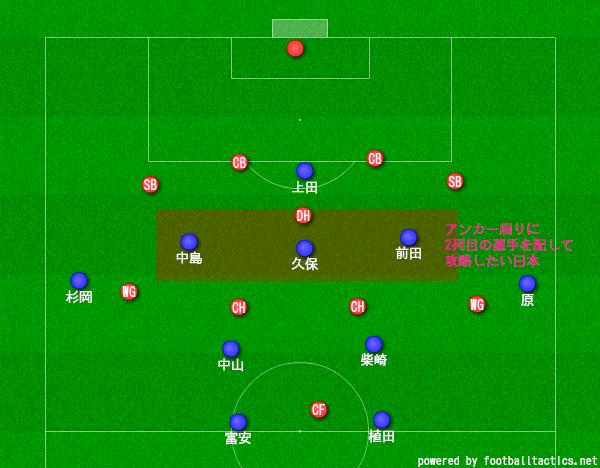f:id:hikotafootball:20190620132157p:plain