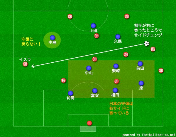f:id:hikotafootball:20190621010758p:plain