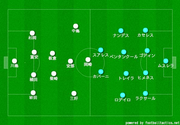 f:id:hikotafootball:20190624104532p:plain