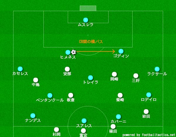 f:id:hikotafootball:20190624110151p:plain