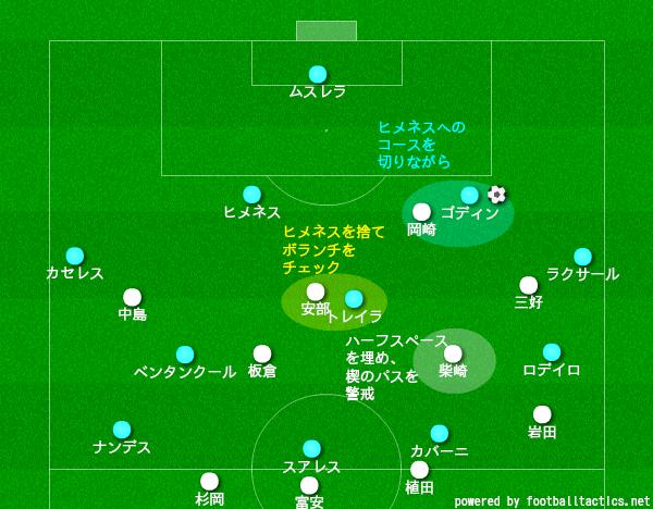 f:id:hikotafootball:20190624110757p:plain