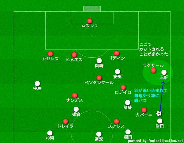 f:id:hikotafootball:20190624132047p:plain