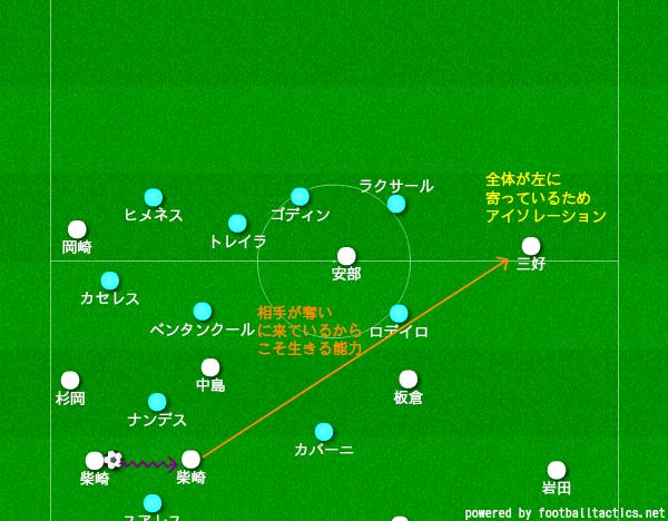 f:id:hikotafootball:20190624154350p:plain